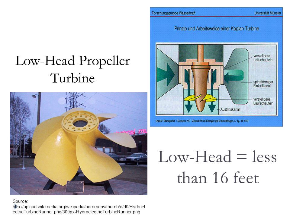 R.E. Generators: Hydropower Prime Movers and Others - ppt video ...