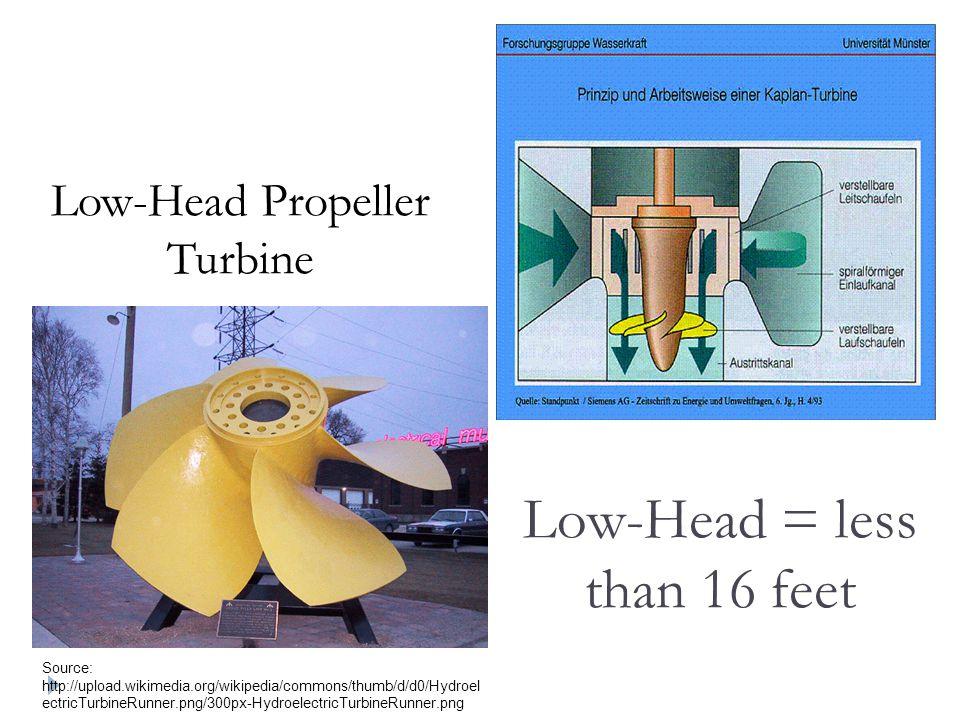 Low-Head Propeller Turbine