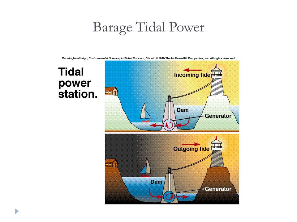 Barage Tidal Power