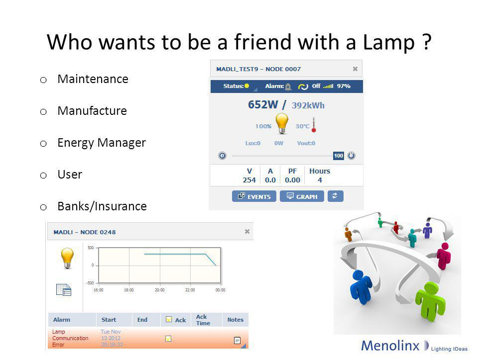 Who wants to be a friend with a Lamp