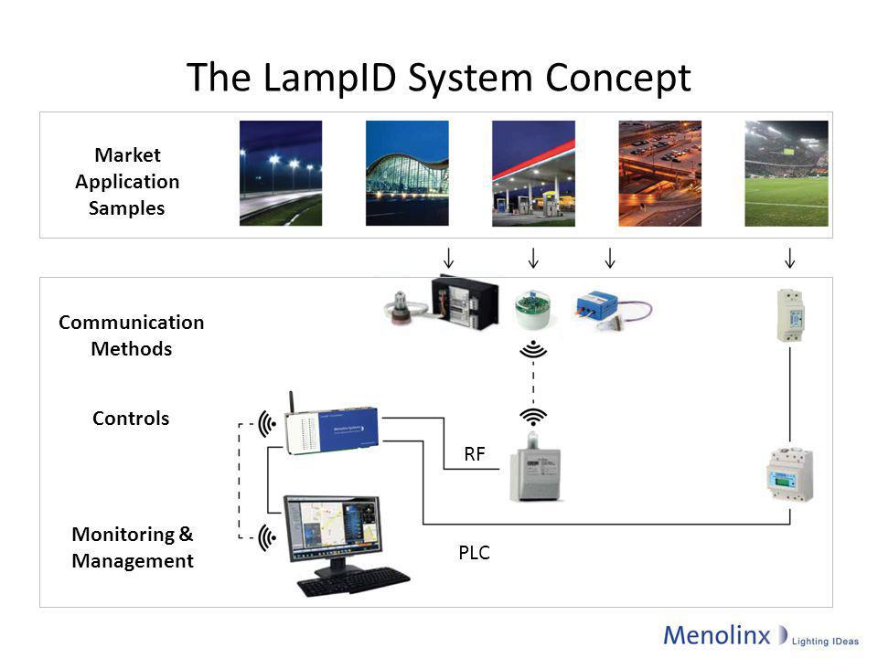 The LampID System Concept