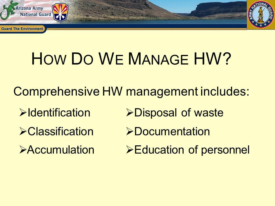 How Do We Manage HW Comprehensive HW management includes: