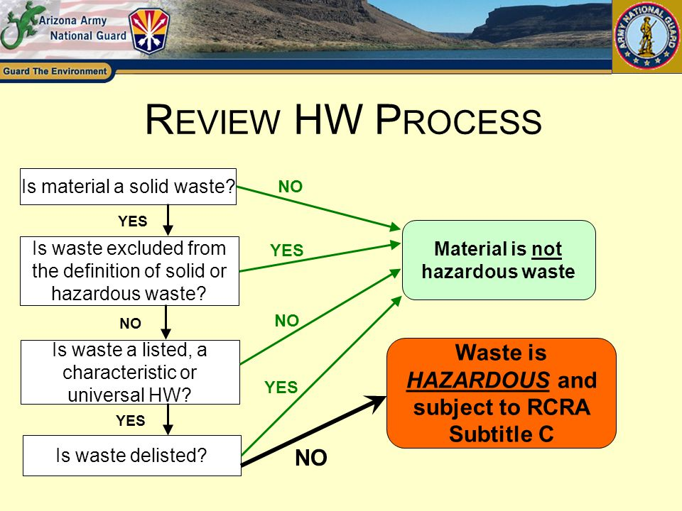 Material is not hazardous waste
