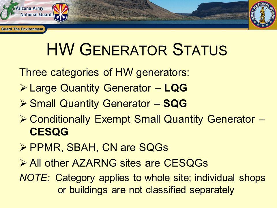 HW Generator Status Three categories of HW generators: