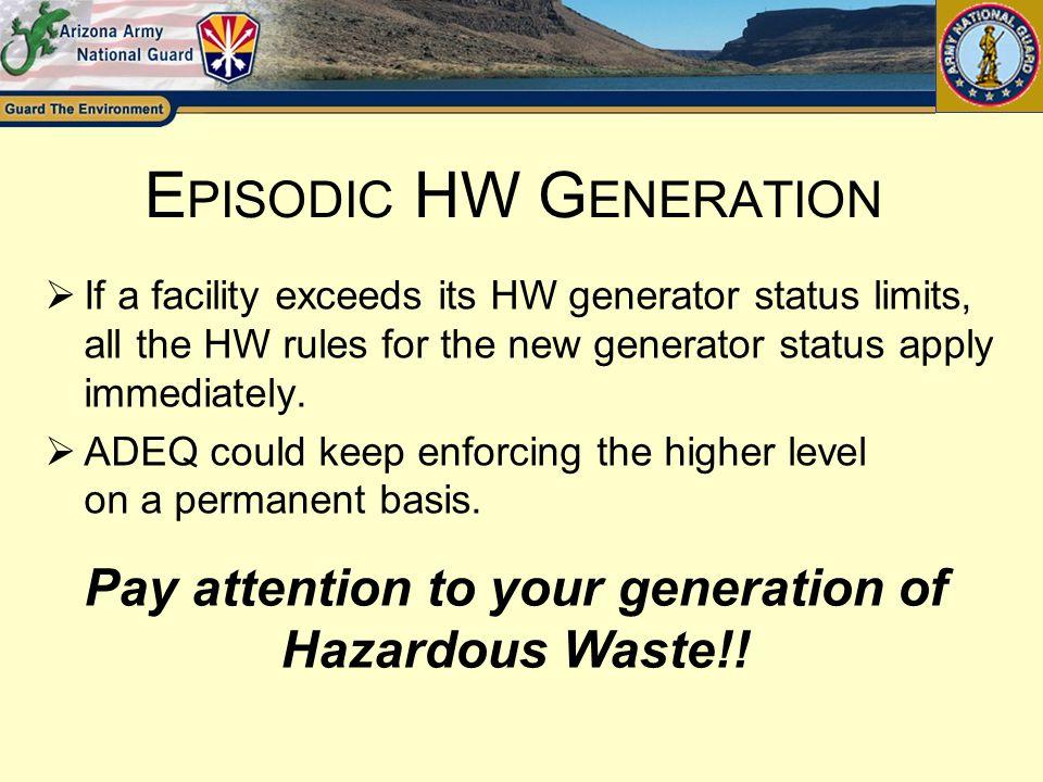 Episodic HW Generation