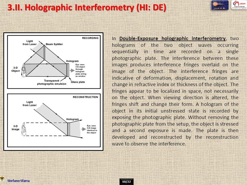 3.II. Holographic Interferometry (HI: DE)