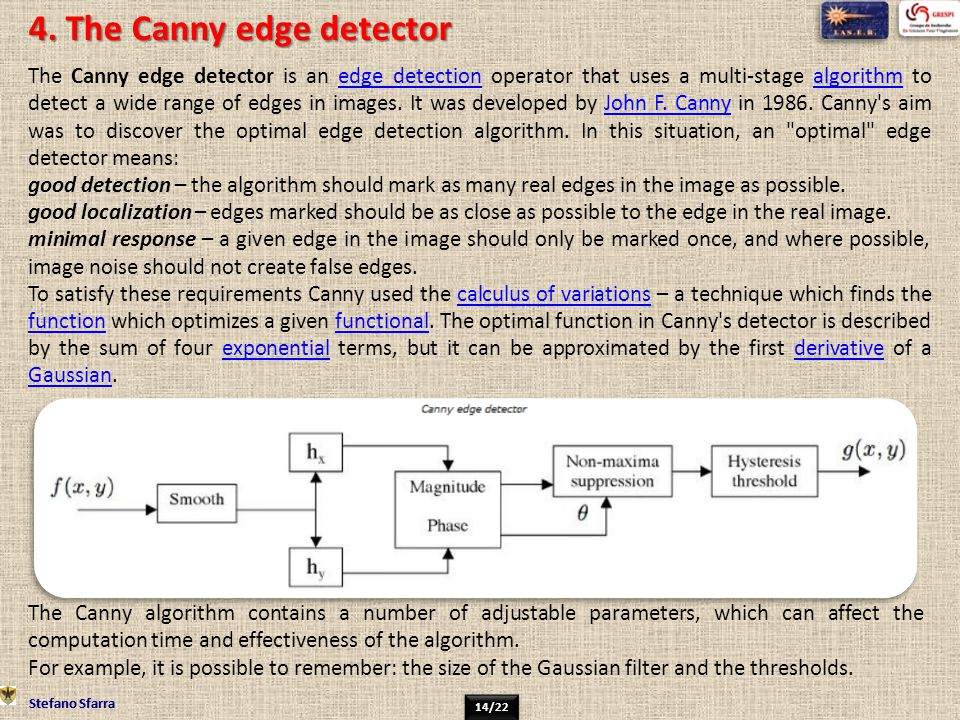 4. The Canny edge detector