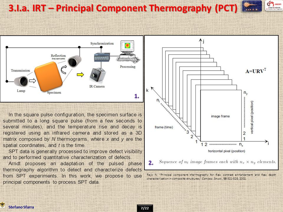 3.I.a. IRT – Principal Component Thermography (PCT)