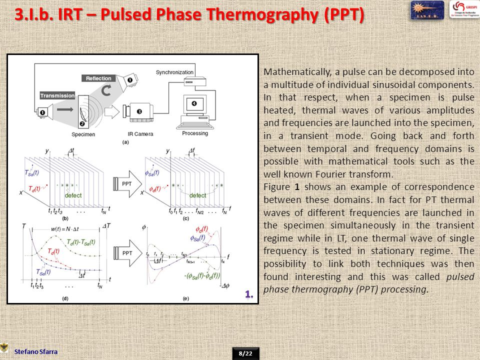 3.I.b. IRT – Pulsed Phase Thermography (PPT)