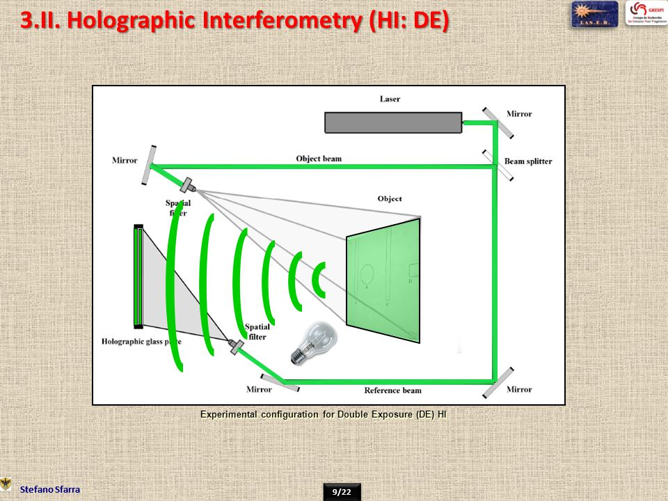 Experimental configuration for Double Exposure (DE) HI