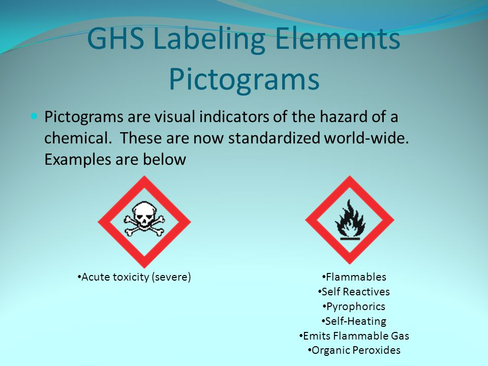 GHS Labeling Elements Pictograms