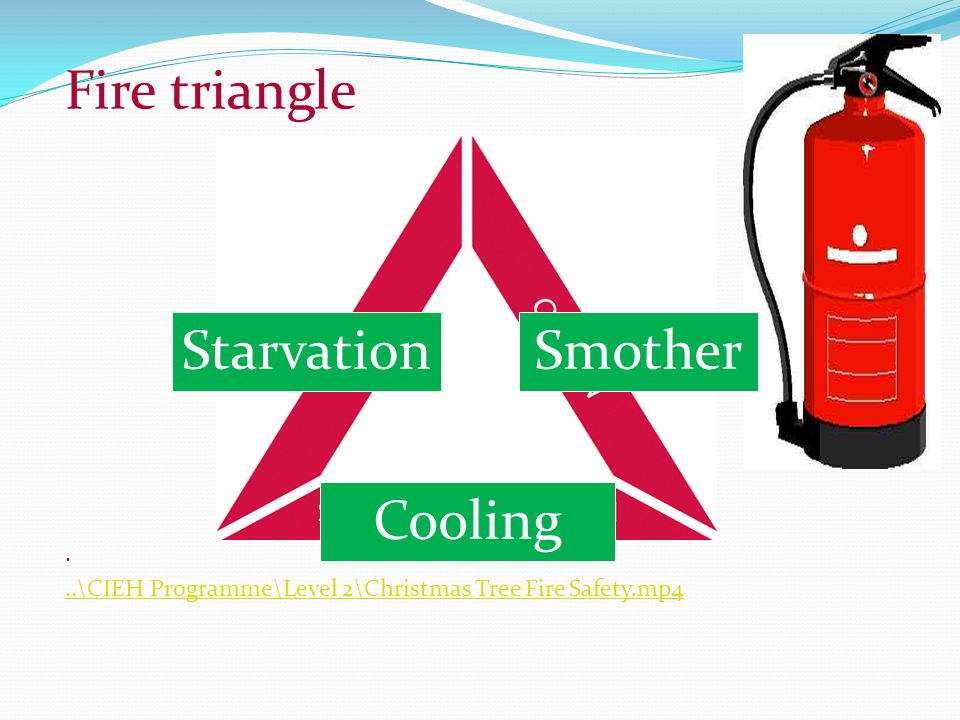 Fire triangle Starvation Smother Cooling .