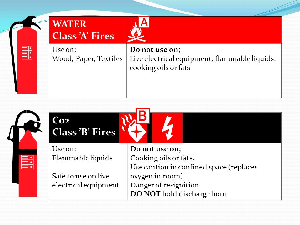 WATER Class 'A' Fires Co2 Class 'B' Fires Use on: