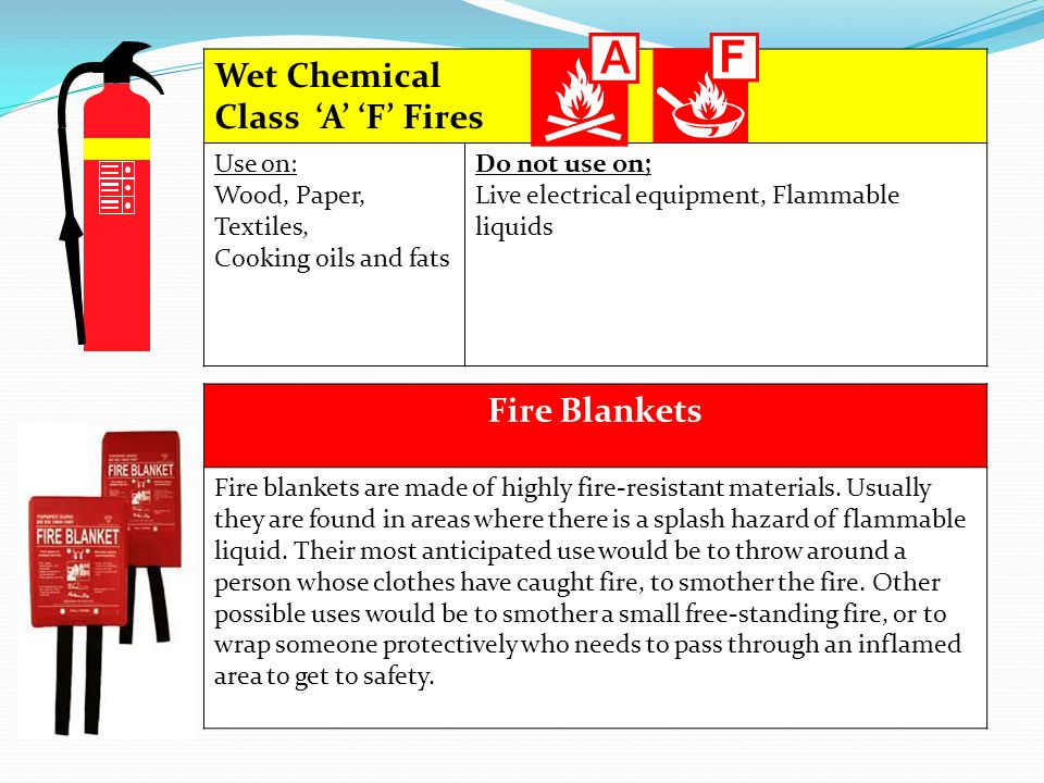 Wet Chemical Class 'A' 'F' Fires Fire Blankets Use on: