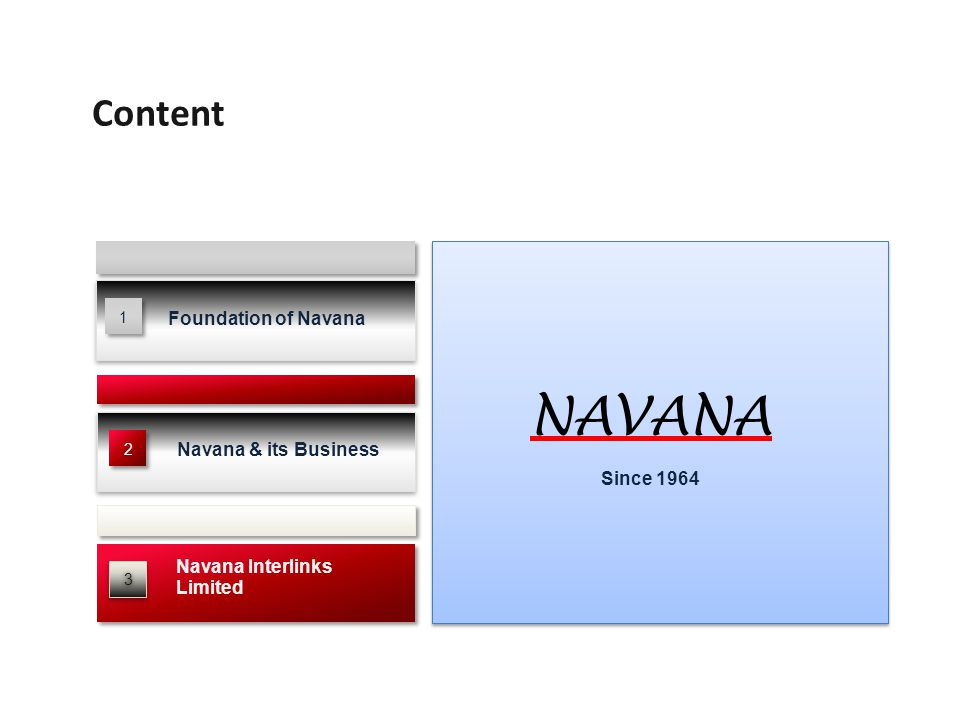 NAVANA Content Foundation of Navana Navana & its Business Since 1964
