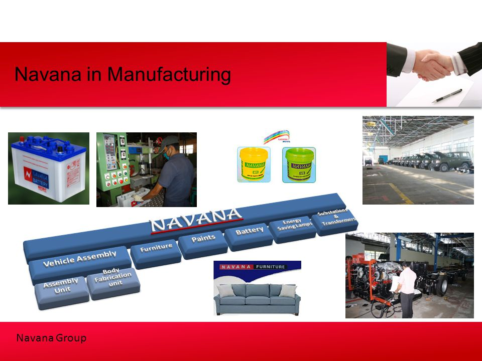 Navana in Manufacturing