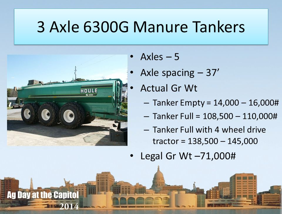 3 Axle 6300G Manure Tankers Axles – 5 Axle spacing – 37' Actual Gr Wt
