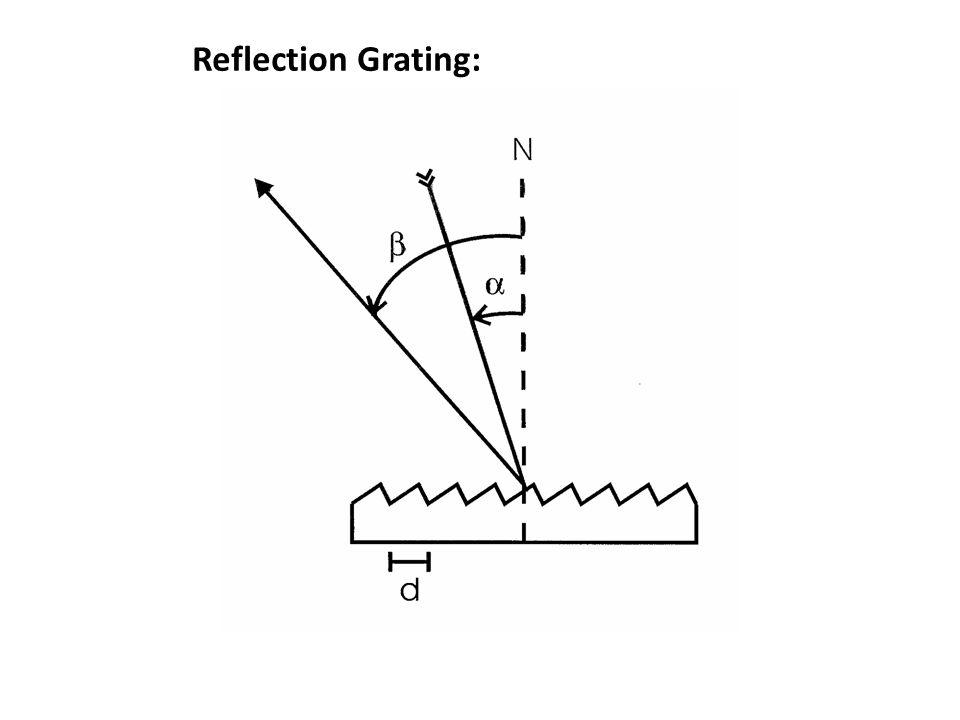 Reflection Grating: