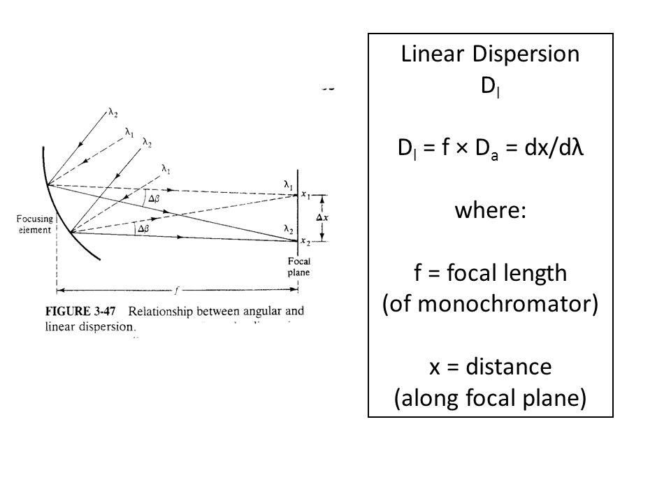 Linear Dispersion Dl. Dl = f × Da = dx/dλ. where: f = focal length. (of monochromator) x = distance.