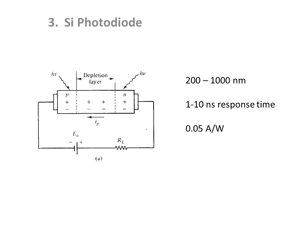 3. Si Photodiode 200 – 1000 nm 1-10 ns response time 0.05 A/W