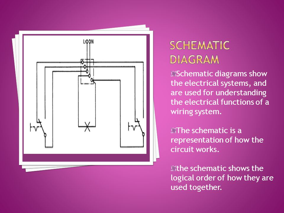 Schematic Diagram Schematic diagrams show the electrical systems, and are used for understanding the electrical functions of a wiring system.