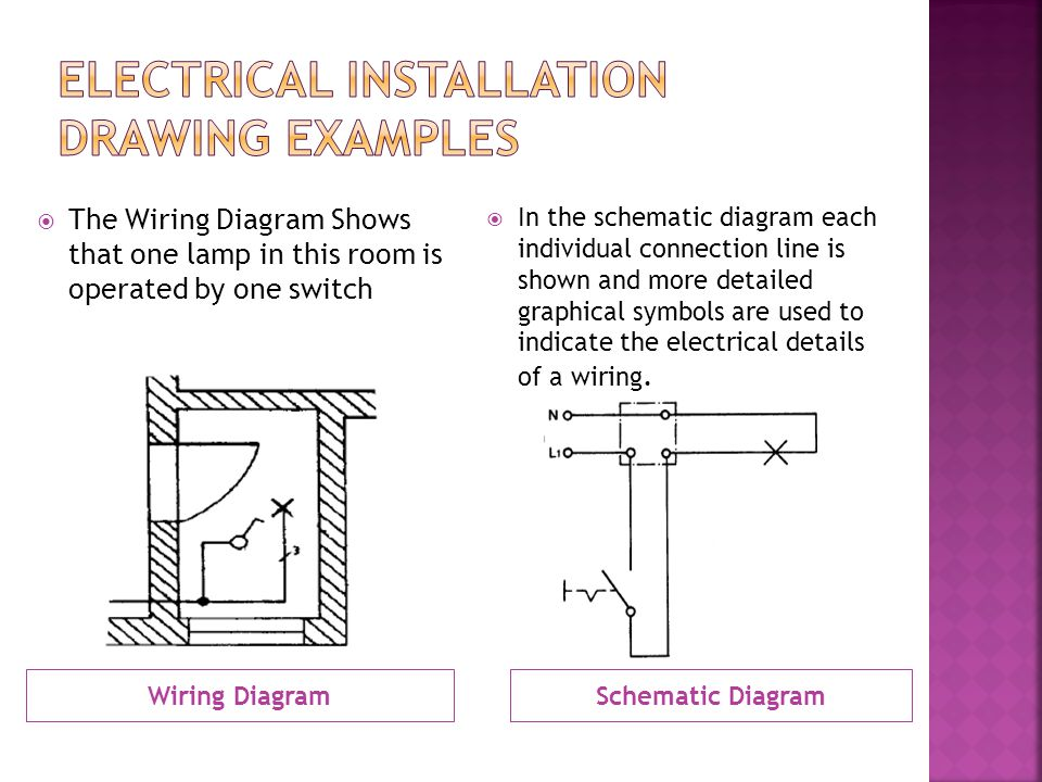Electrical Installation Drawing Examples