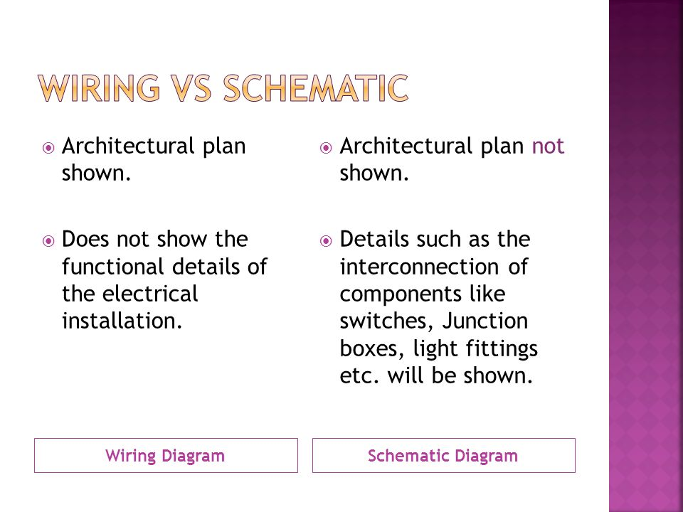 Wiring Vs Schematic Architectural plan shown.