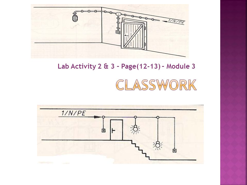 Lab Activity 2 & 3 – Page(12-13) – Module 3