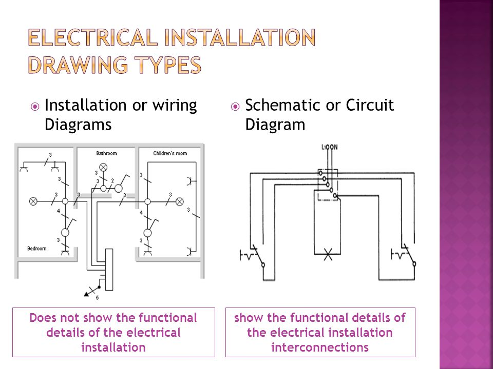 Electrical Installation Drawing Types