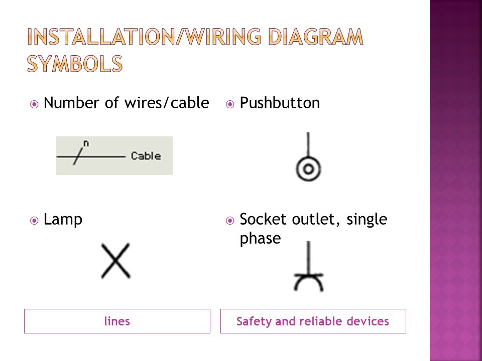Installation/Wiring Diagram Symbols
