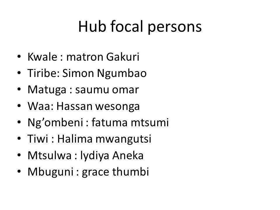 Hub focal persons Kwale : matron Gakuri Tiribe: Simon Ngumbao