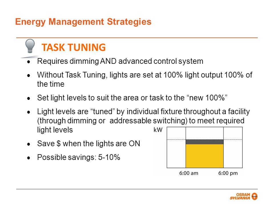 Energy Management Strategies