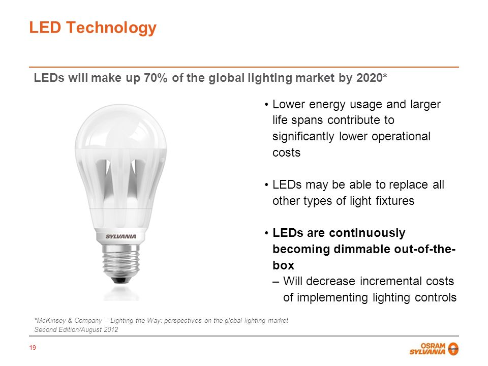 LED Technology LEDs will make up 70% of the global lighting market by 2020*