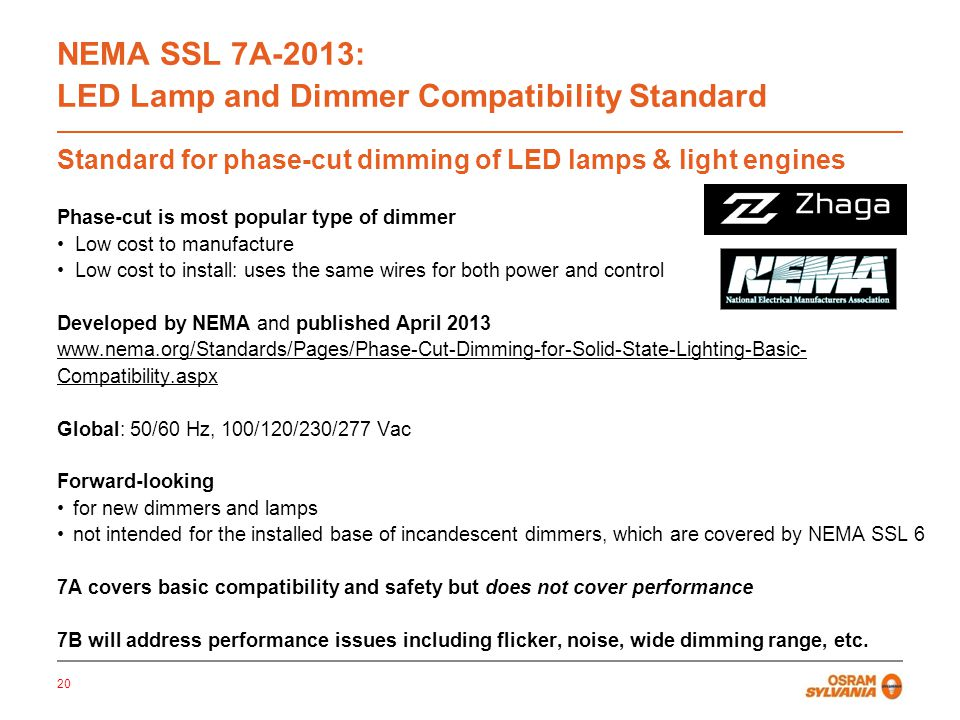 NEMA SSL 7A-2013: LED Lamp and Dimmer Compatibility Standard