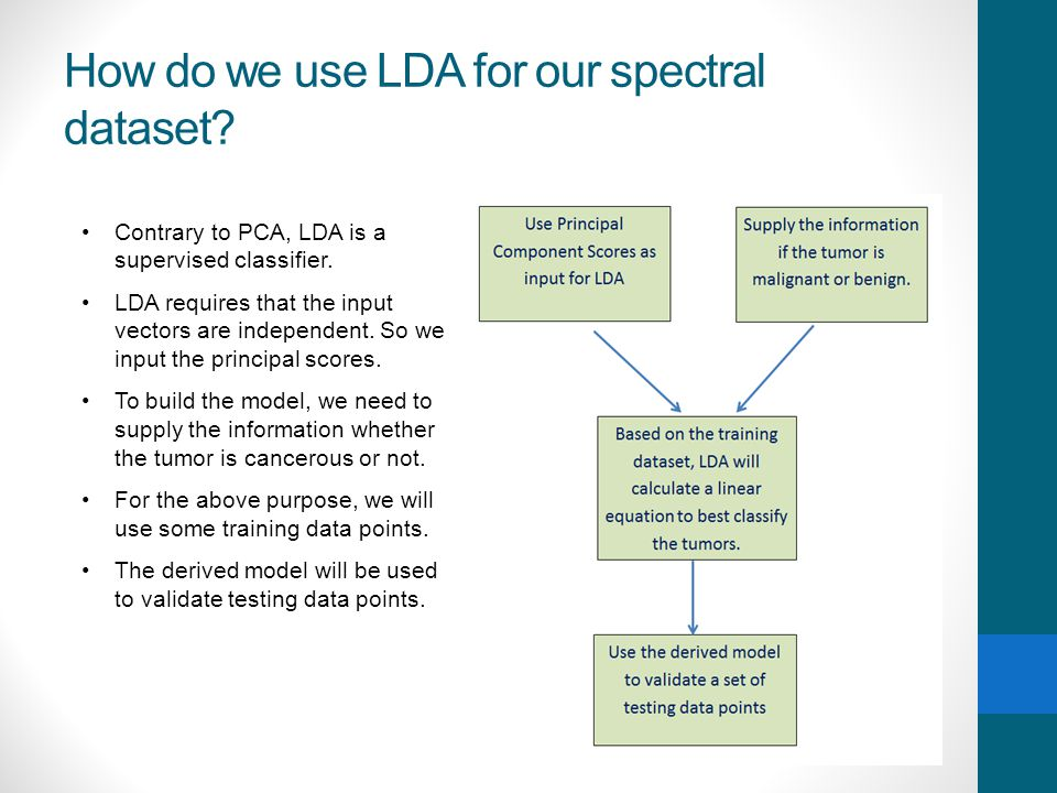 How do we use LDA for our spectral dataset