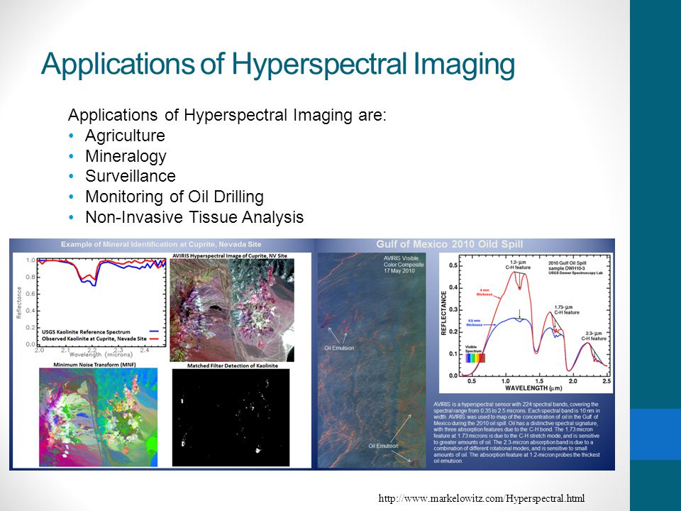 Applications of Hyperspectral Imaging