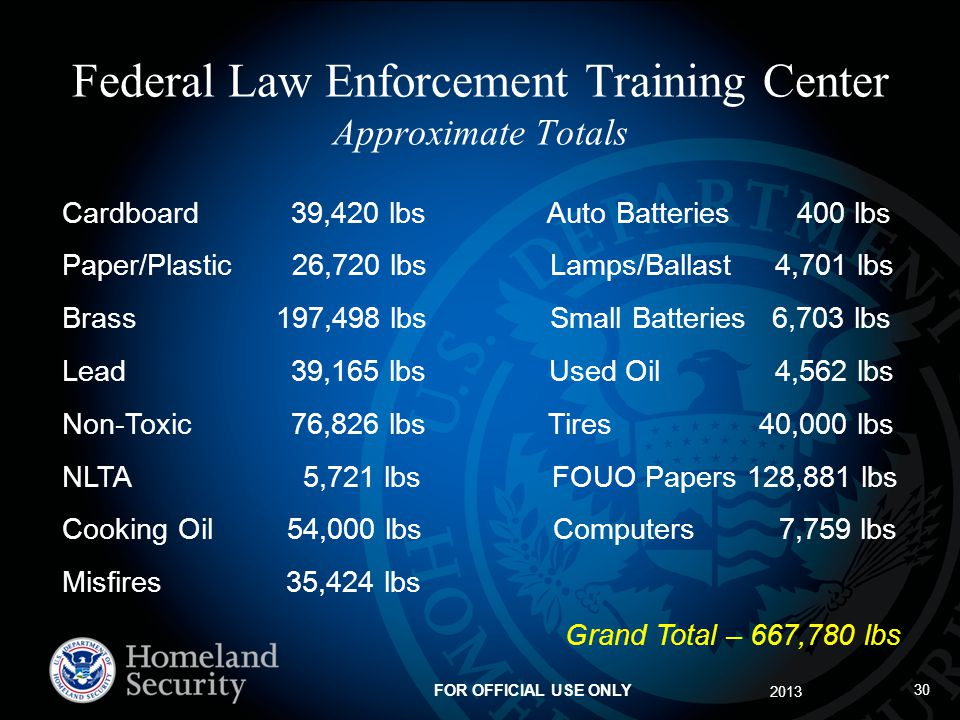 Federal Law Enforcement Training Center Approximate Totals