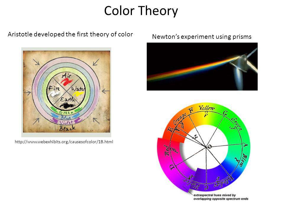 Color Theory Aristotle developed the first theory of color