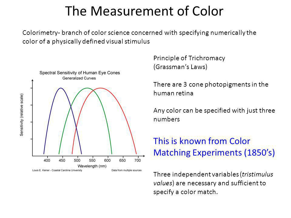 The Measurement of Color