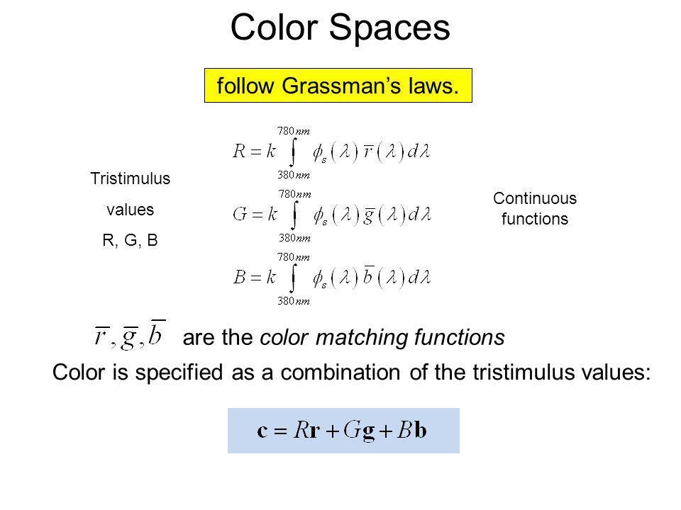 follow Grassman's laws.