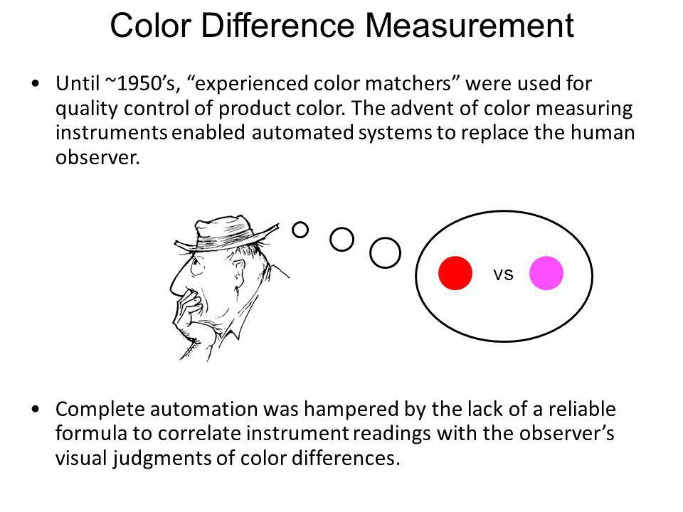 Color Difference Measurement