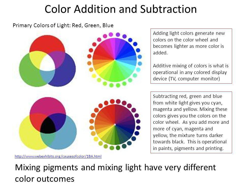 Color Addition and Subtraction