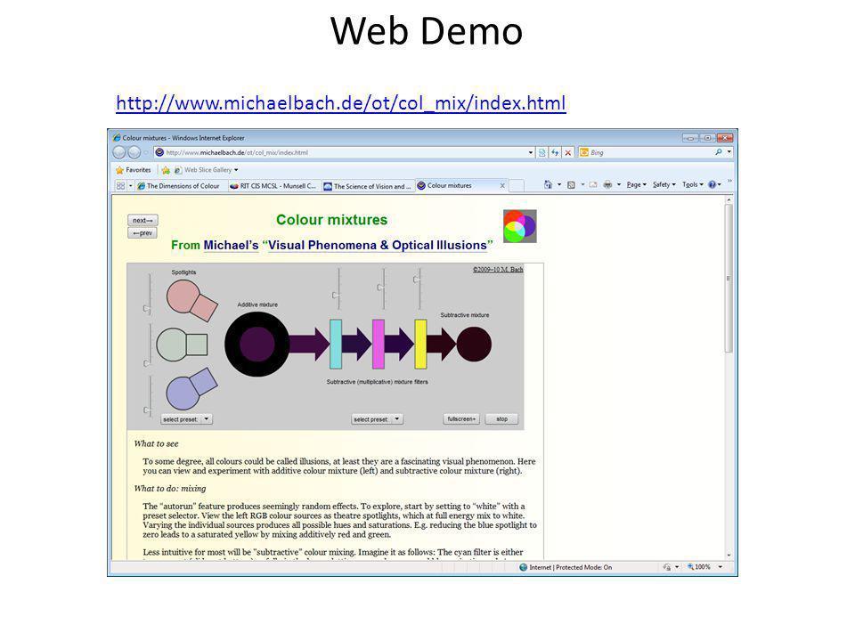 Web Demo http://www.michaelbach.de/ot/col_mix/index.html