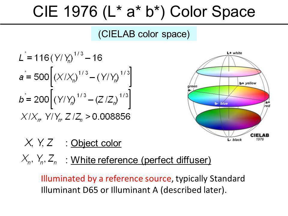 CIE 1976 (L* a* b*) Color Space