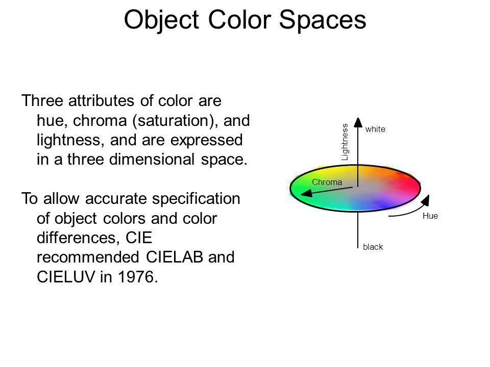 Object Color Spaces Three attributes of color are hue, chroma (saturation), and lightness, and are expressed in a three dimensional space.