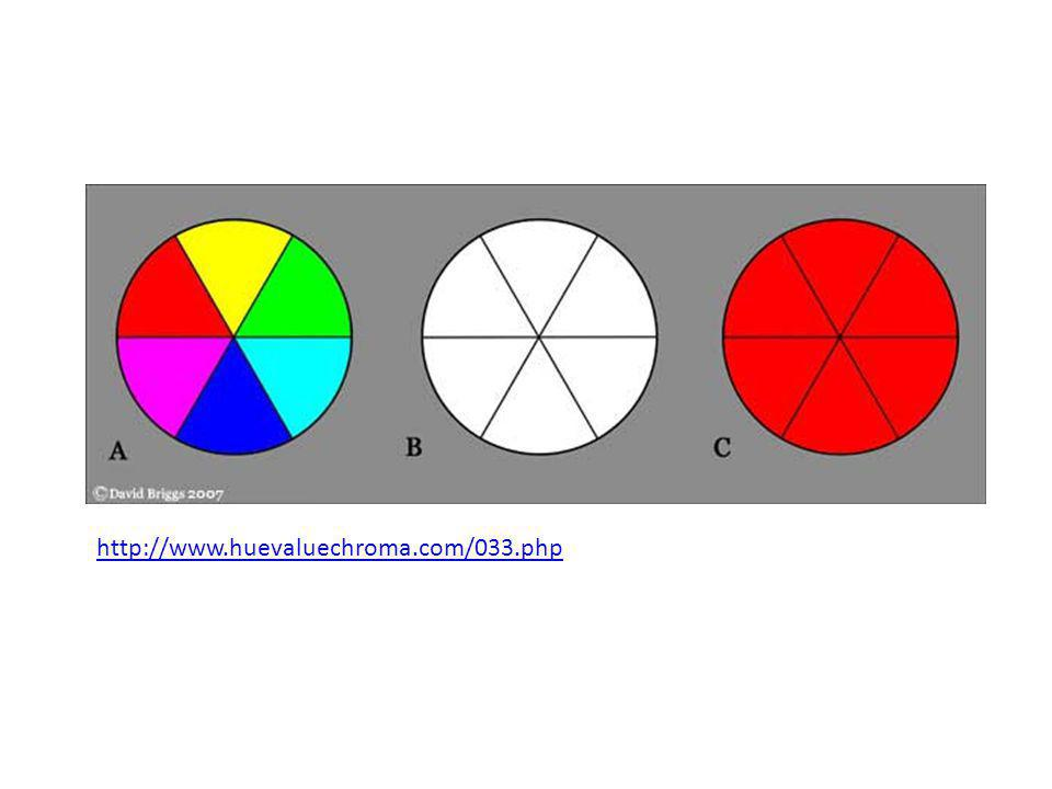 Fixate on the center of the wheel in A and shift to B. What do you see