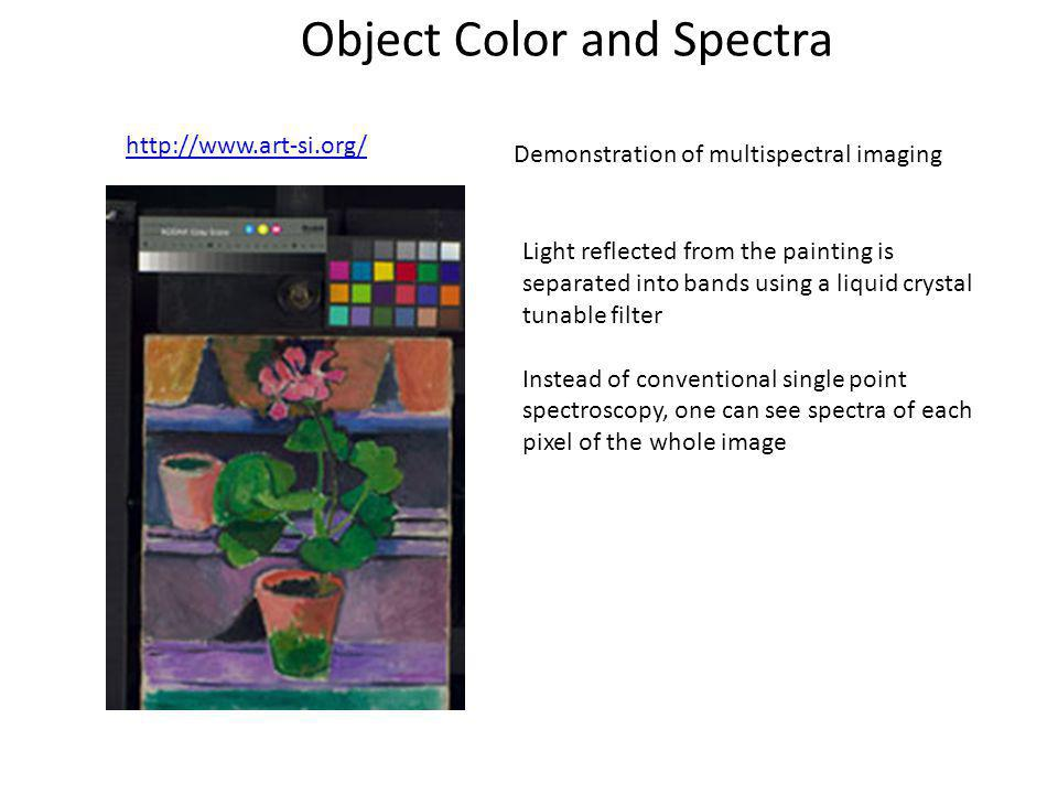 Object Color and Spectra