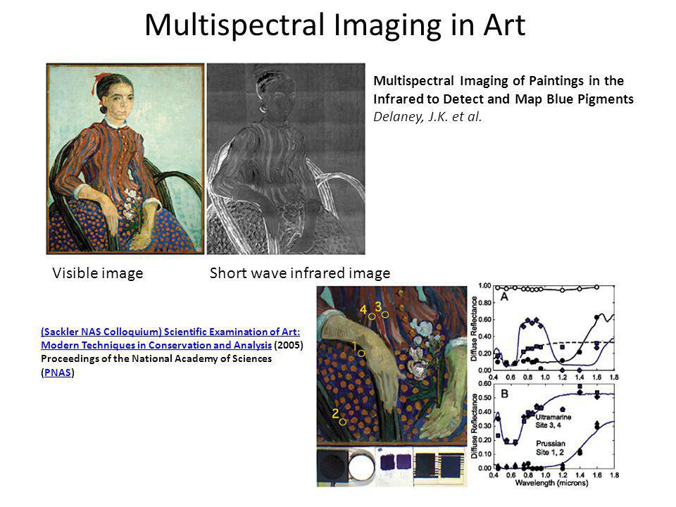 Multispectral Imaging in Art