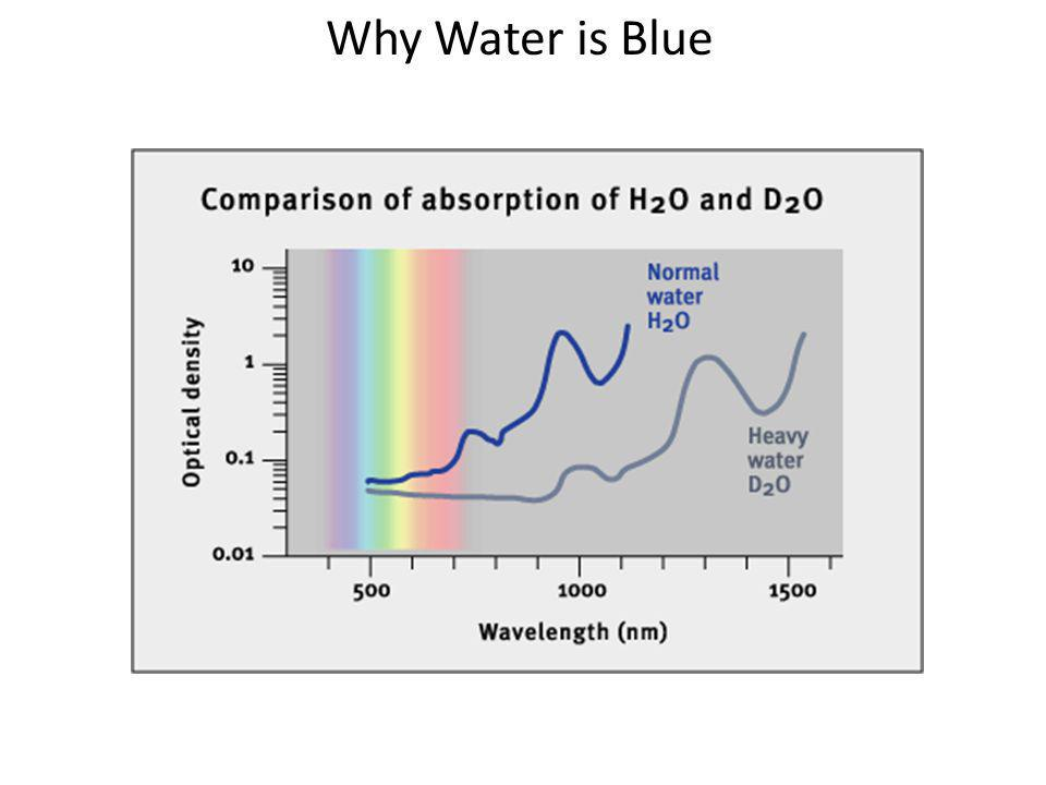 Why Water is Blue