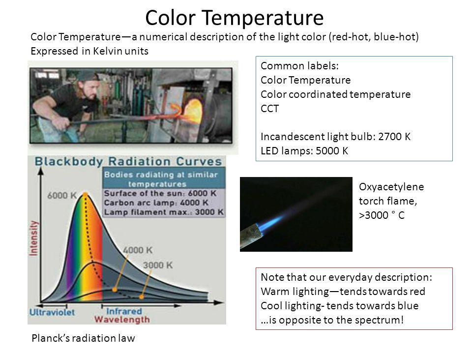Color Temperature Color Temperature—a numerical description of the light color (red-hot, blue-hot) Expressed in Kelvin units.